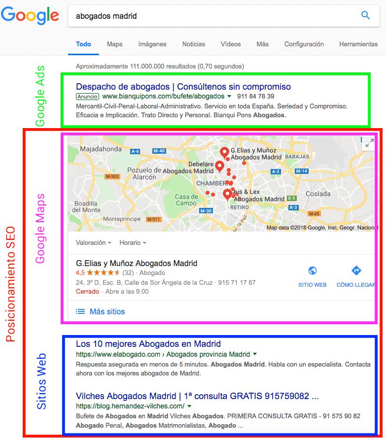 Aspecto de una búsqueda de abogados en Google