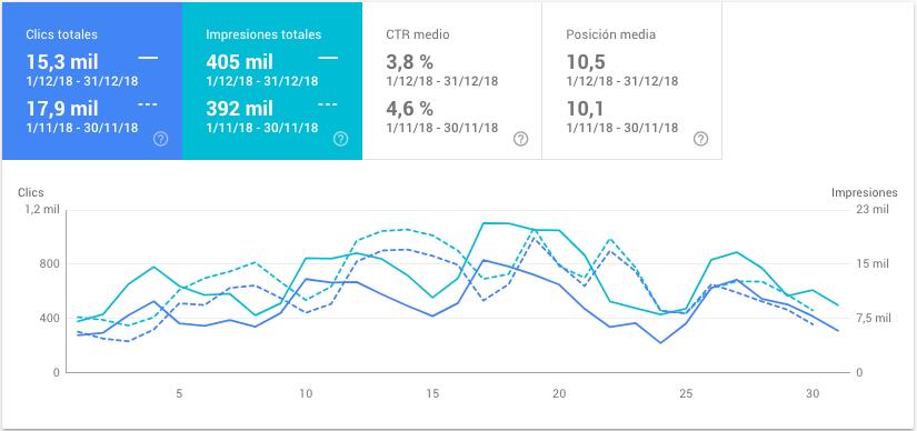 conceptosjuridicos.com - datos de diciembre de 2018