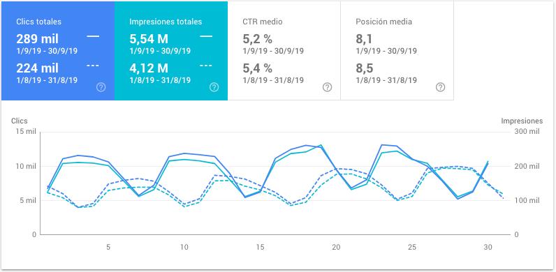 conceptosjuridicos.com - datos de septiembre de 2019